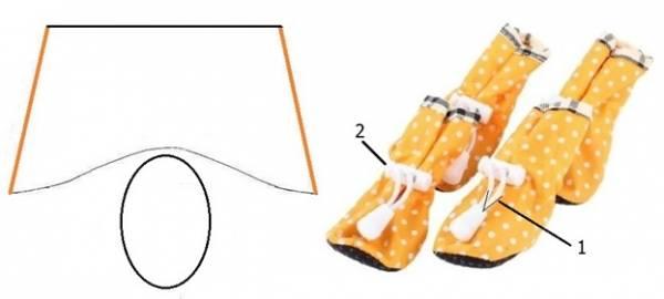 Ботиночки для собак выкройки